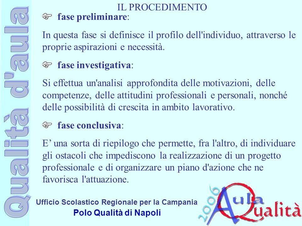 IL PROCEDIMENTO fase preliminare: In questa fase si definisce il profilo dell individuo, attraverso le proprie aspirazioni e necessità.