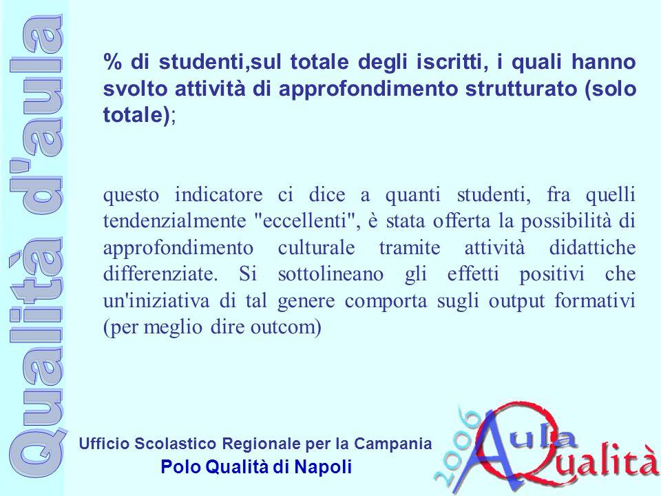 % di studenti,sul totale degli iscritti, i quali hanno svolto attività di approfondimento strutturato (solo totale);