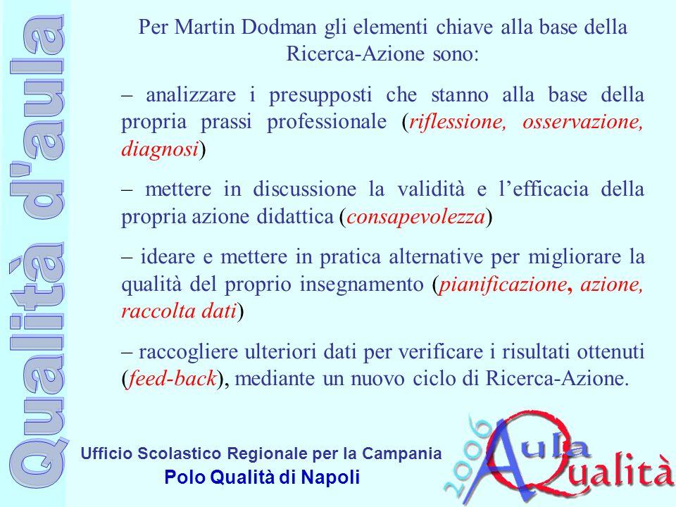 Per Martin Dodman gli elementi chiave alla base della Ricerca-Azione sono: