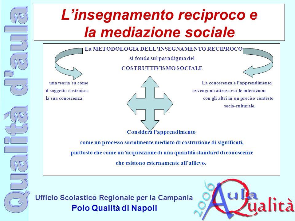 L'insegnamento reciproco e la mediazione sociale