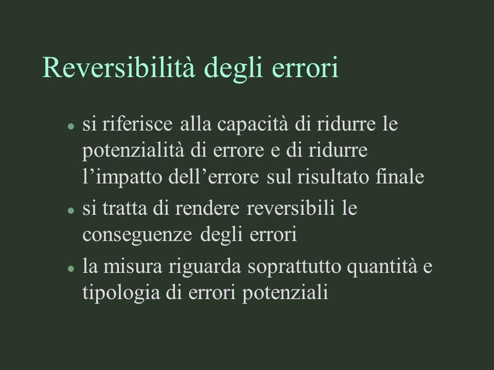Reversibilità degli errori