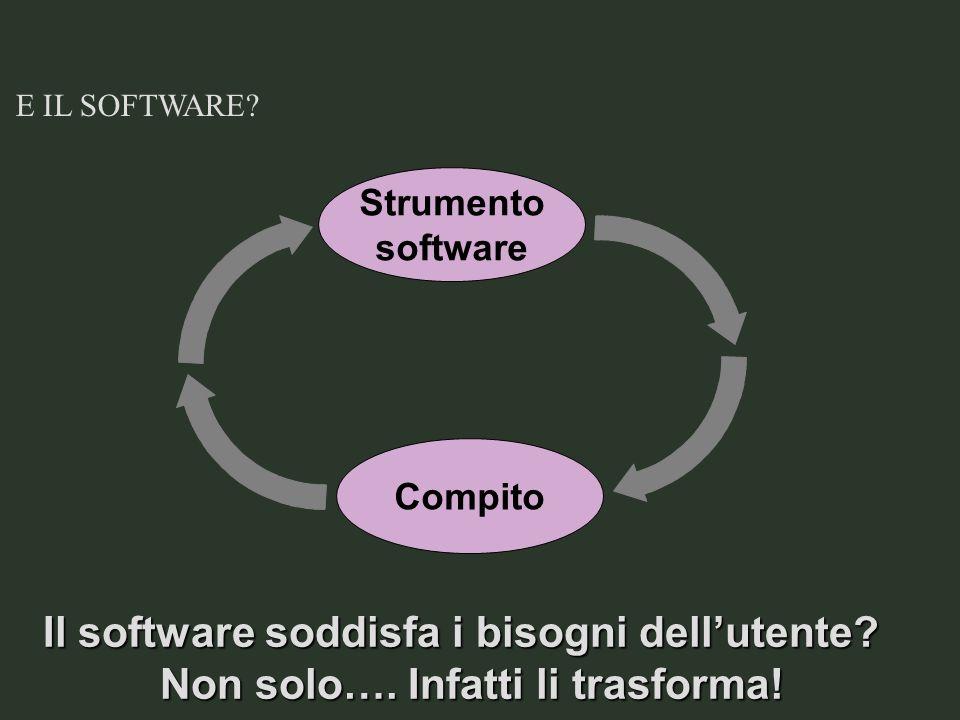 E IL SOFTWARE. Strumento software. Compito. Il software soddisfa i bisogni dell'utente.