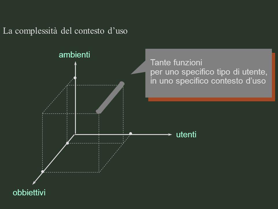 La complessità del contesto d'uso