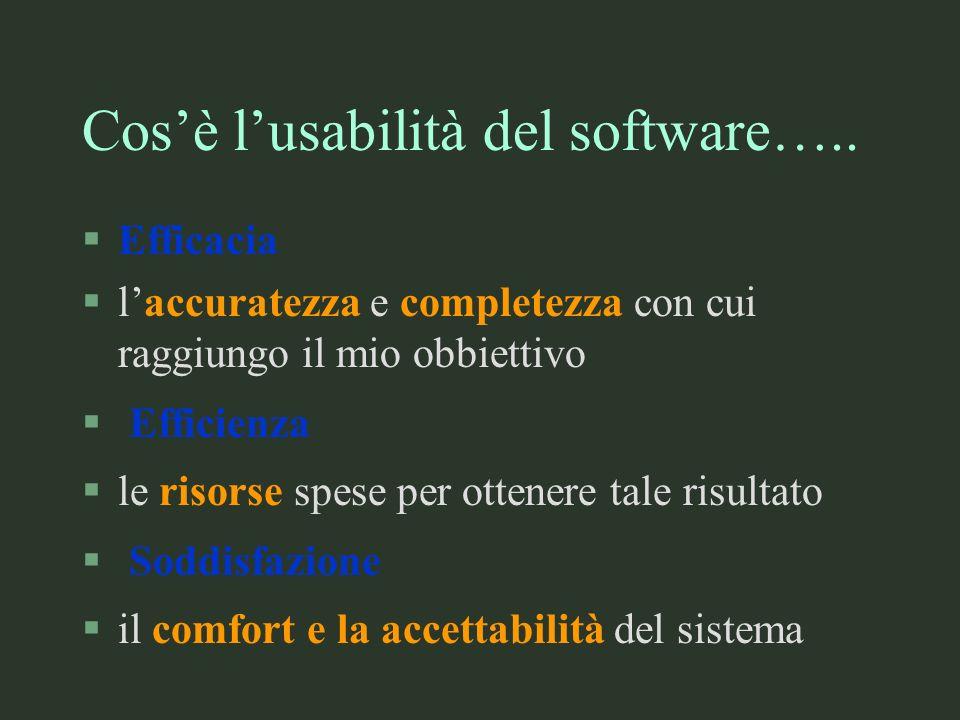 Cos'è l'usabilità del software…..