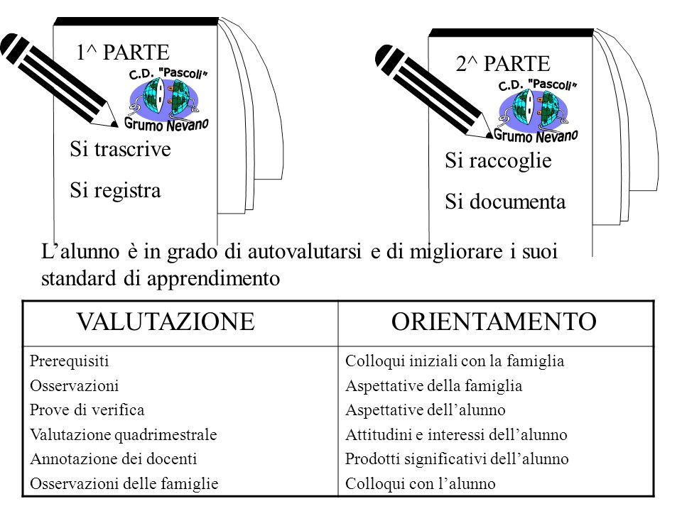 VALUTAZIONE ORIENTAMENTO 1^ PARTE 2^ PARTE Si trascrive Si registra