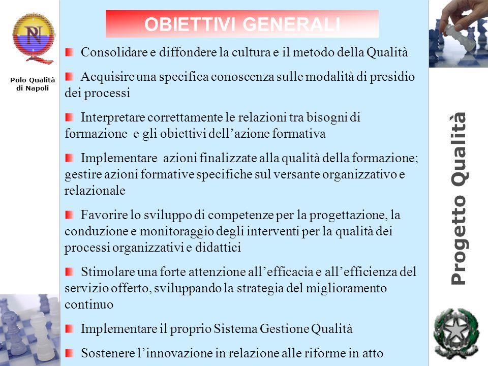 OBIETTIVI GENERALI Consolidare e diffondere la cultura e il metodo della Qualità.