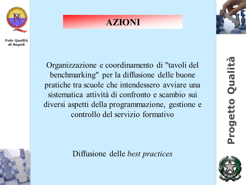 Diffusione delle best practices