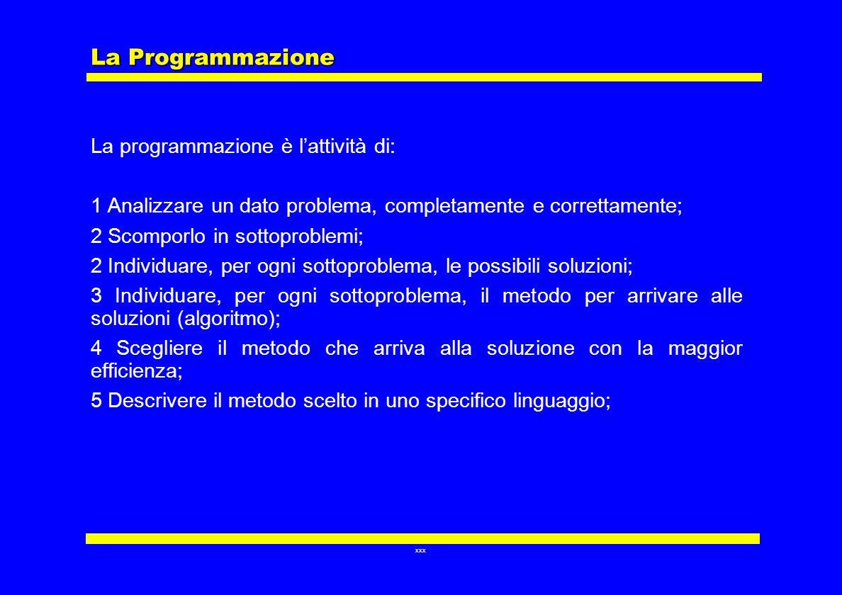 La Programmazione La programmazione è l'attività di: