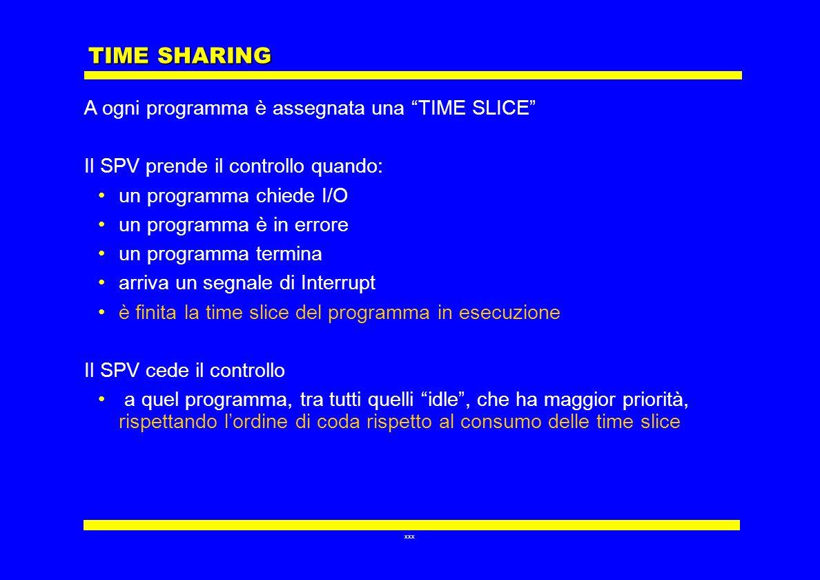 TIME SHARING A ogni programma è assegnata una TIME SLICE