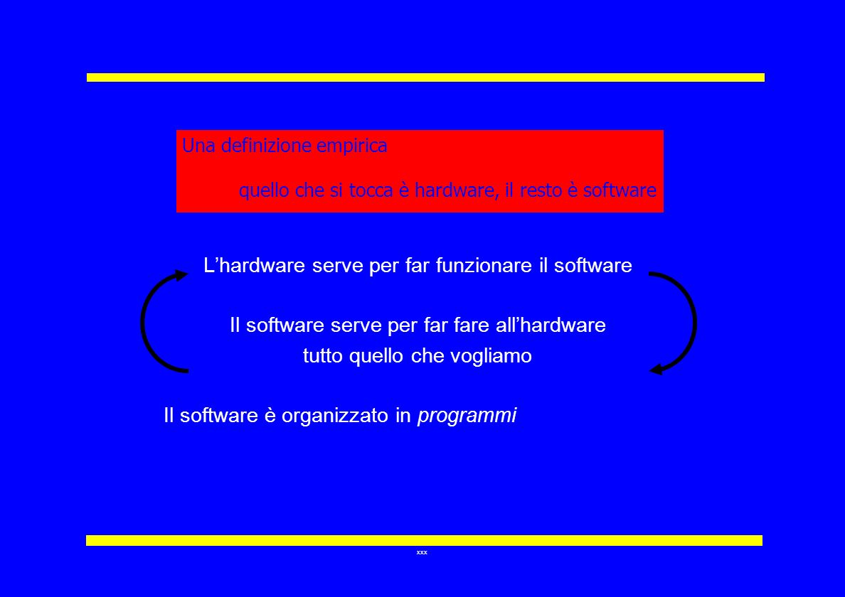 L'hardware serve per far funzionare il software