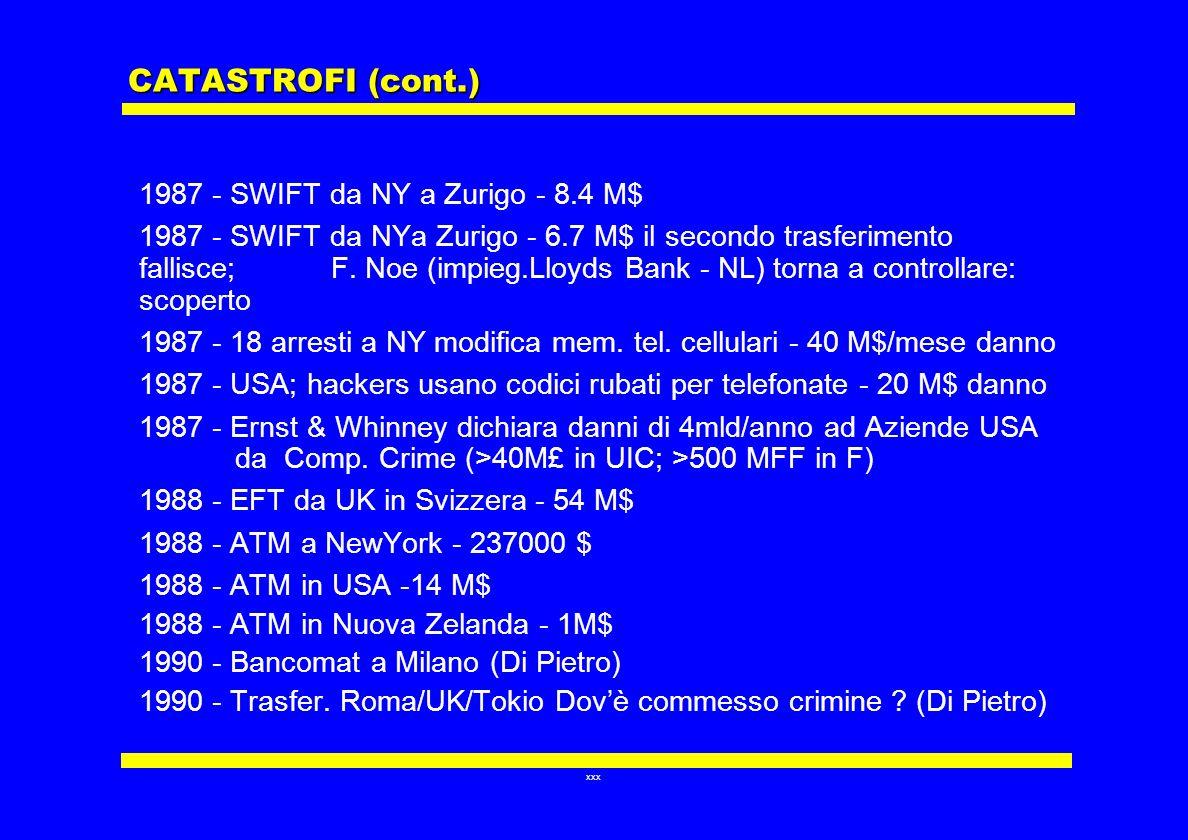 CATASTROFI (cont.) 1987 - SWIFT da NY a Zurigo - 8.4 M$