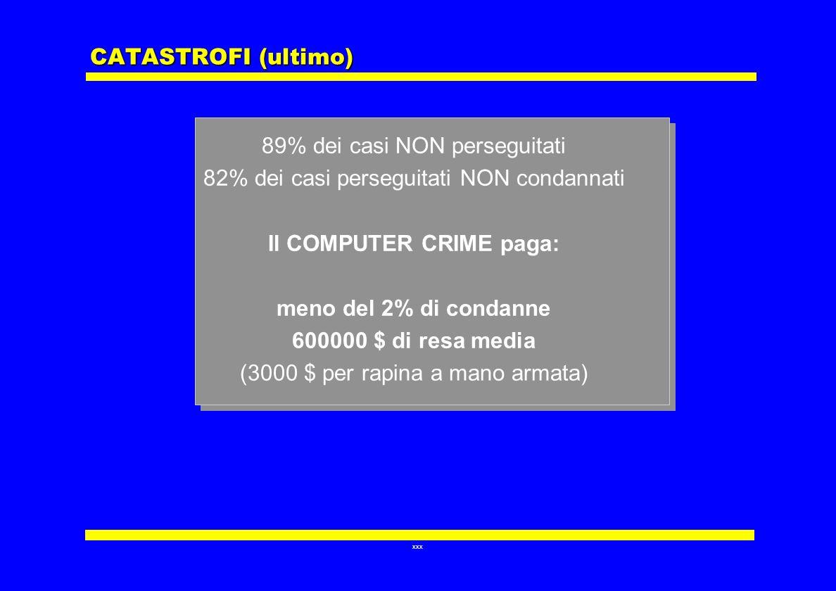 Il COMPUTER CRIME paga: