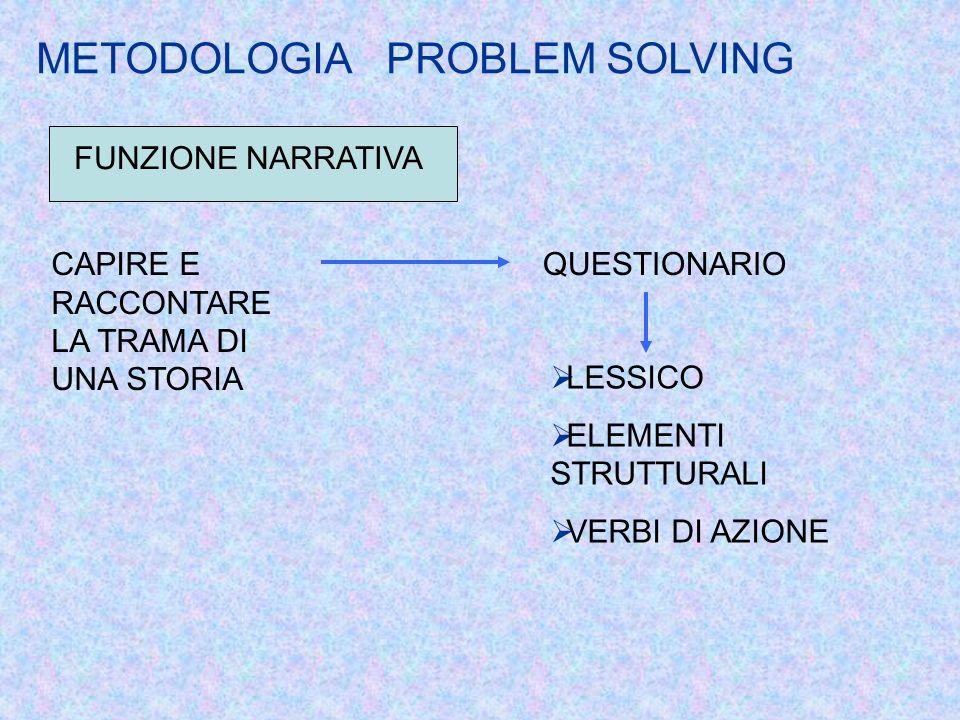 METODOLOGIA PROBLEM SOLVING