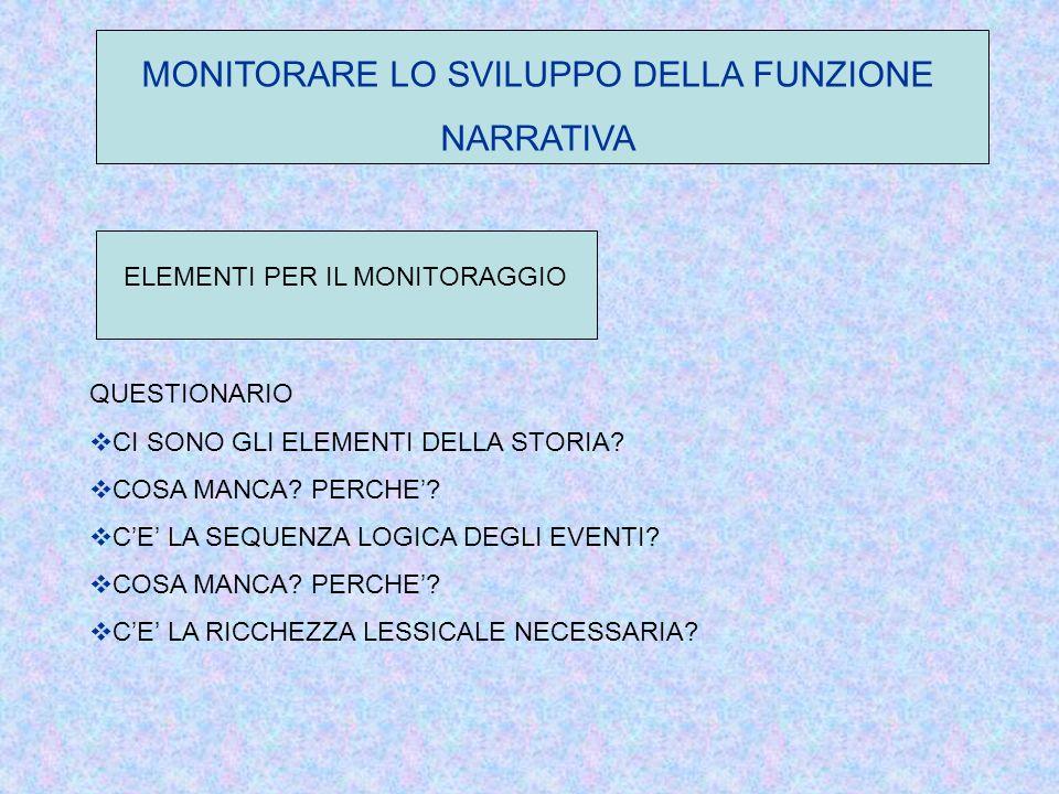 MONITORARE LO SVILUPPO DELLA FUNZIONE