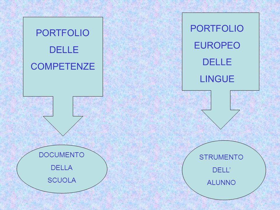 PORTFOLIO PORTFOLIO EUROPEO DELLE DELLE COMPETENZE LINGUE DOCUMENTO