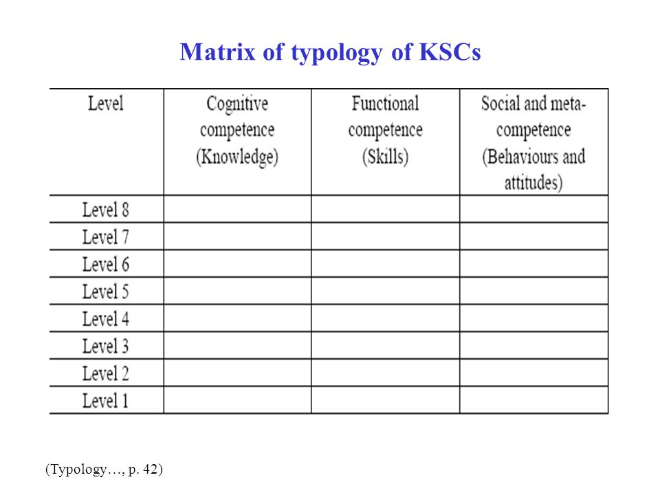 Matrix of typology of KSCs