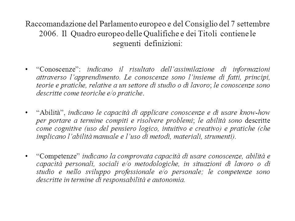 Raccomandazione del Parlamento europeo e del Consiglio del 7 settembre 2006. Il Quadro europeo delle Qualifiche e dei Titoli contiene le seguenti definizioni: