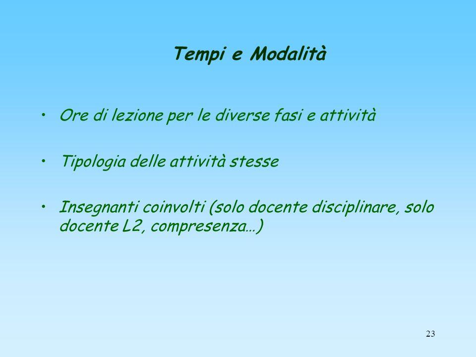 Tempi e Modalità Ore di lezione per le diverse fasi e attività