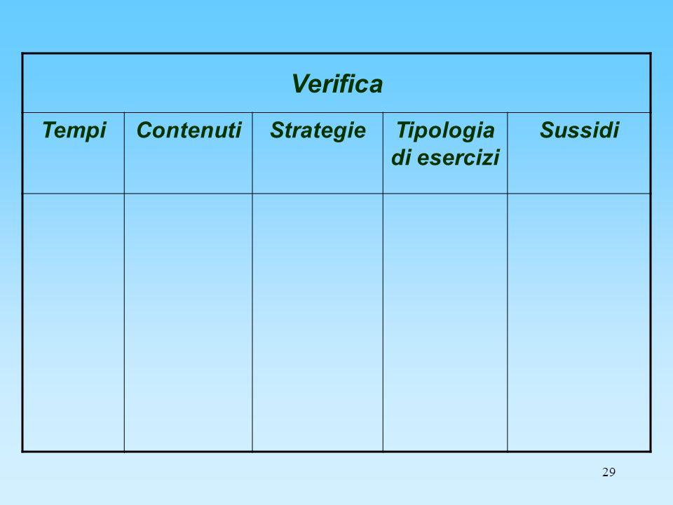 Verifica Tempi Contenuti Strategie Tipologia di esercizi Sussidi