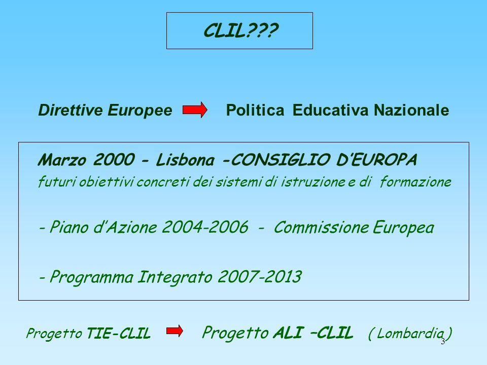 Marzo 2000 - Lisbona -CONSIGLIO D'EUROPA
