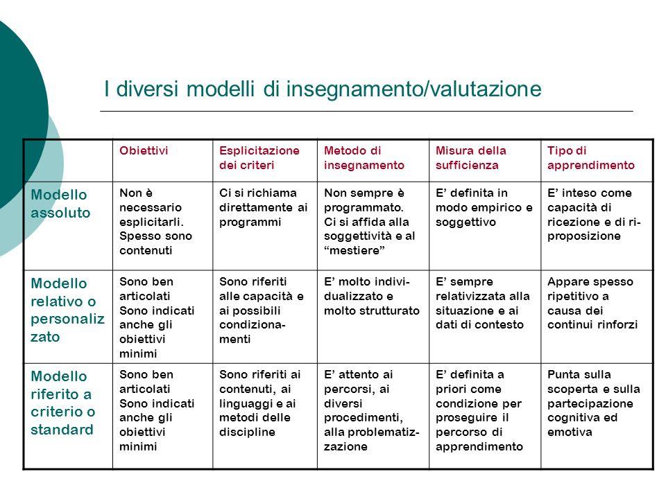 I diversi modelli di insegnamento/valutazione