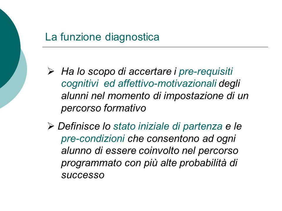 La funzione diagnostica