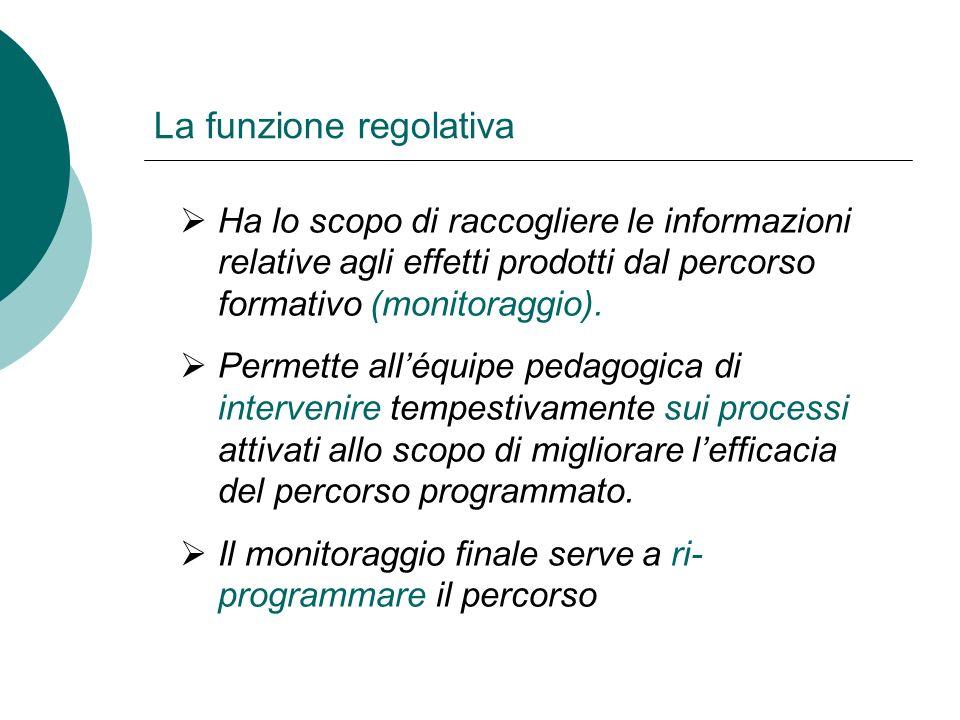 La funzione regolativa