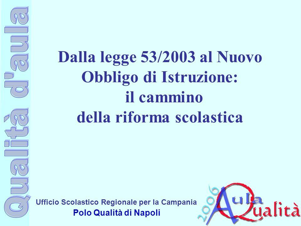 Dalla legge 53/2003 al Nuovo Obbligo di Istruzione: il cammino