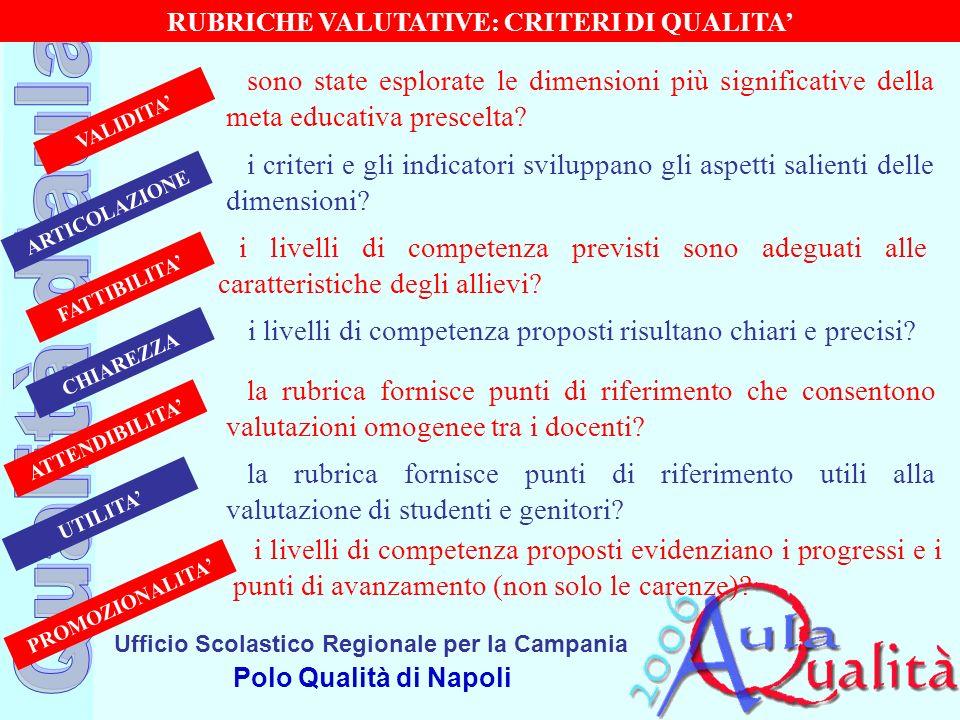 RUBRICHE VALUTATIVE: CRITERI DI QUALITA'