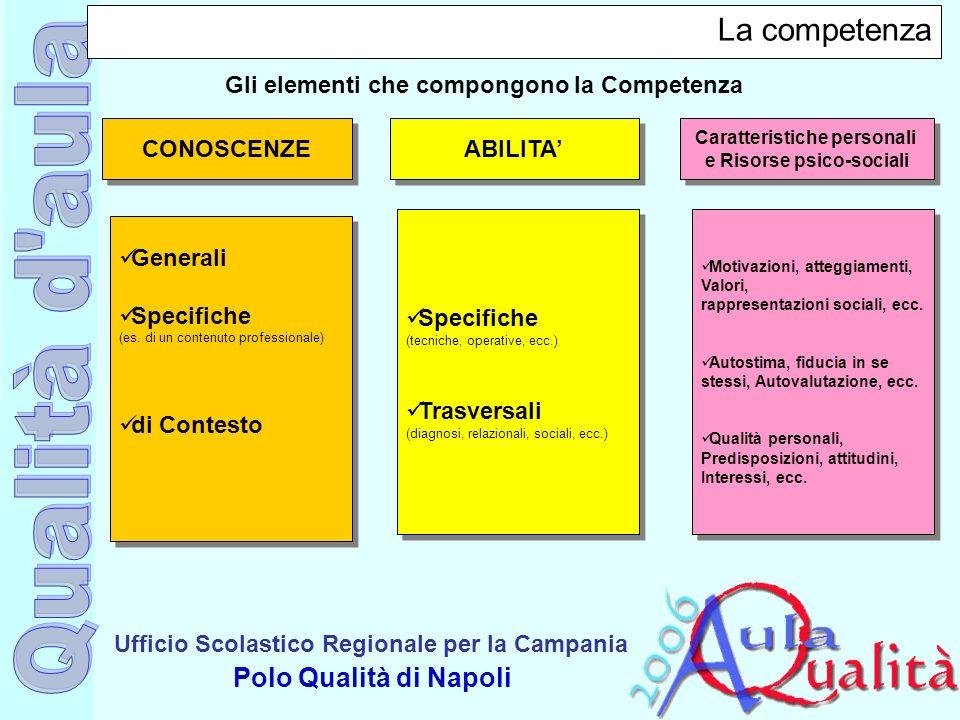 La competenza Gli elementi che compongono la Competenza CONOSCENZE