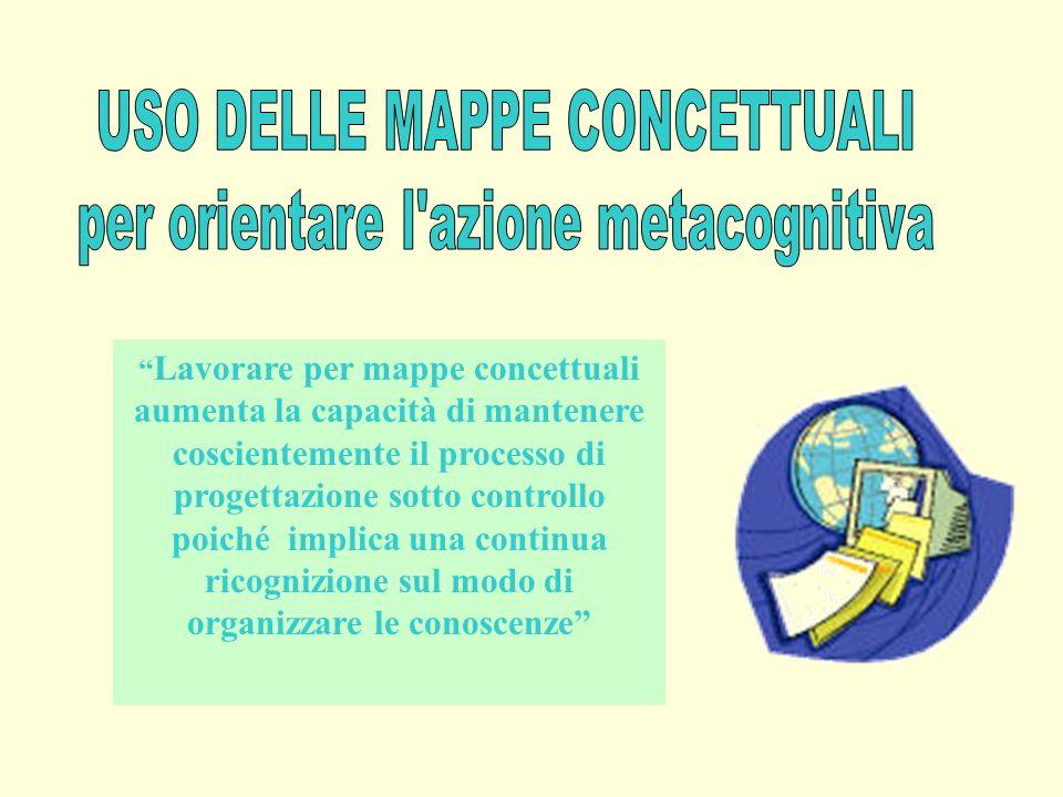 USO DELLE MAPPE CONCETTUALI per orientare l azione metacognitiva