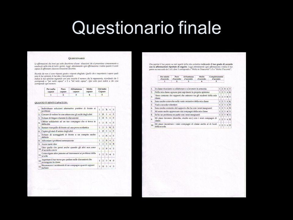 Questionario finale