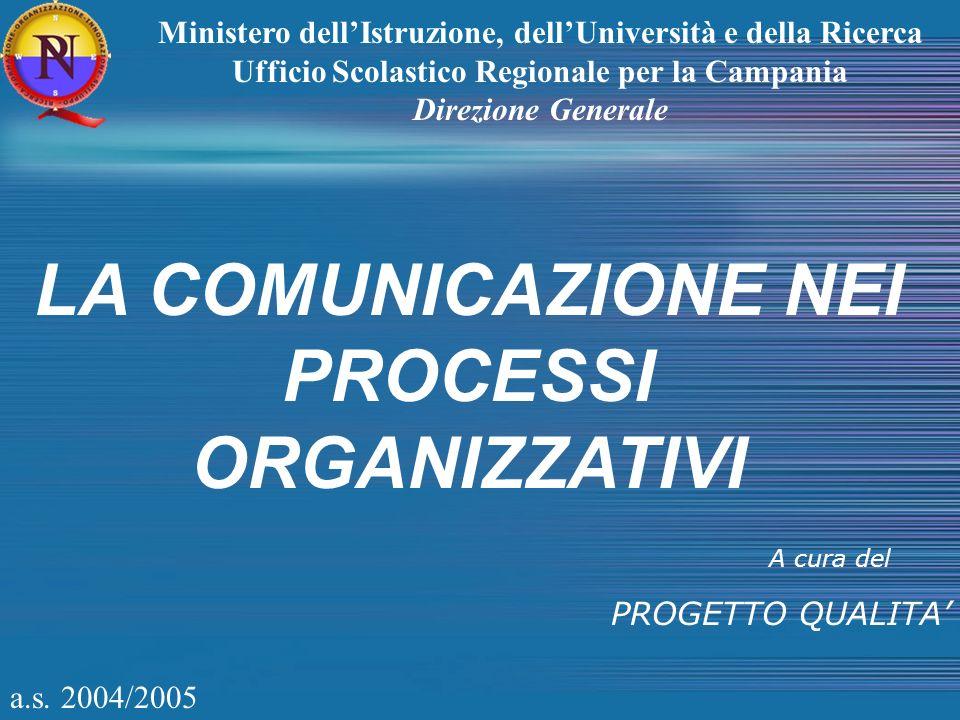 LA COMUNICAZIONE NEI PROCESSI ORGANIZZATIVI