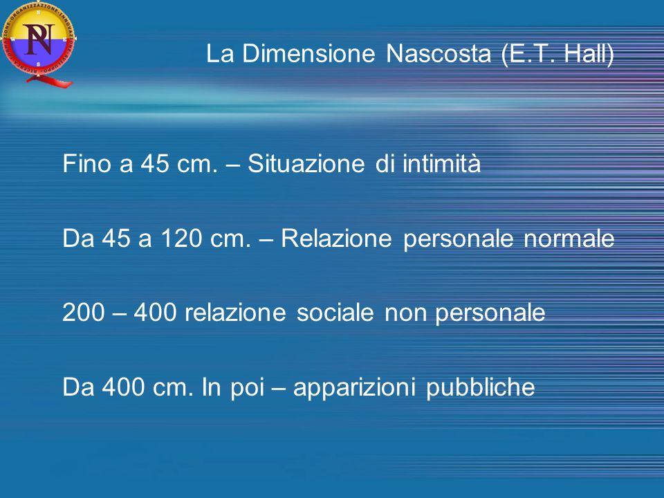 La Dimensione Nascosta (E.T. Hall)