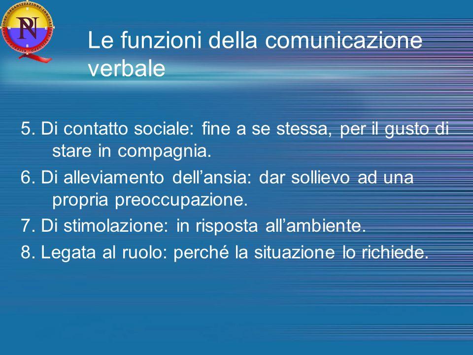 Le funzioni della comunicazione verbale