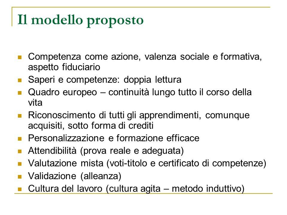Il modello proposto Competenza come azione, valenza sociale e formativa, aspetto fiduciario. Saperi e competenze: doppia lettura.