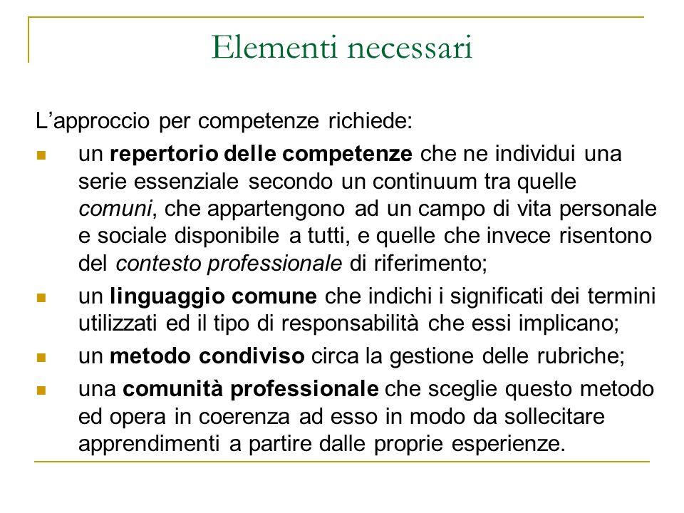 Elementi necessari L'approccio per competenze richiede: