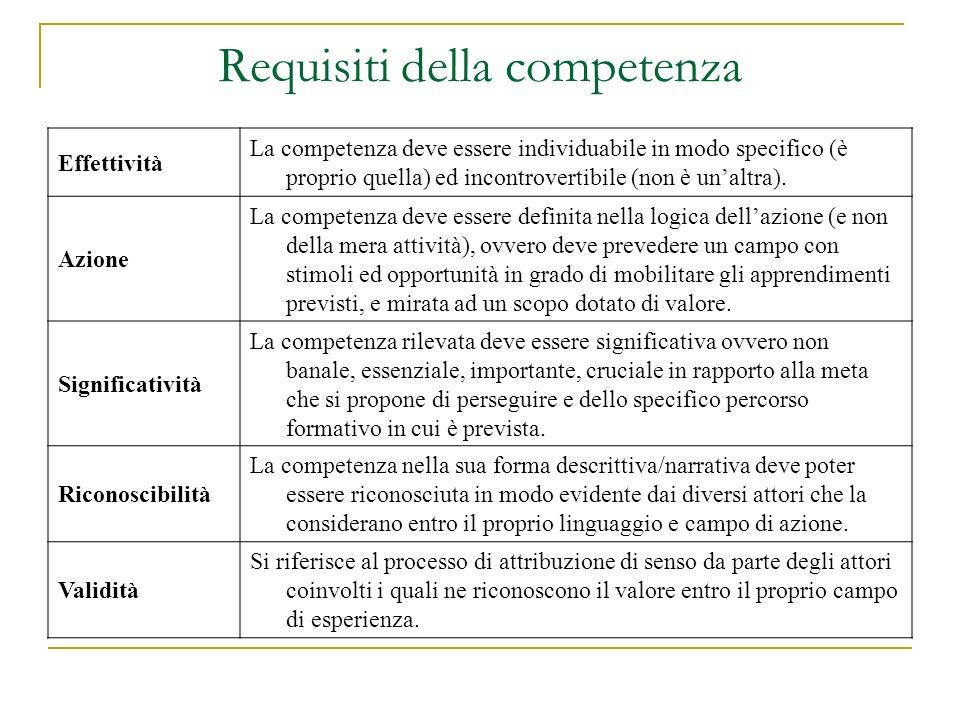 Requisiti della competenza