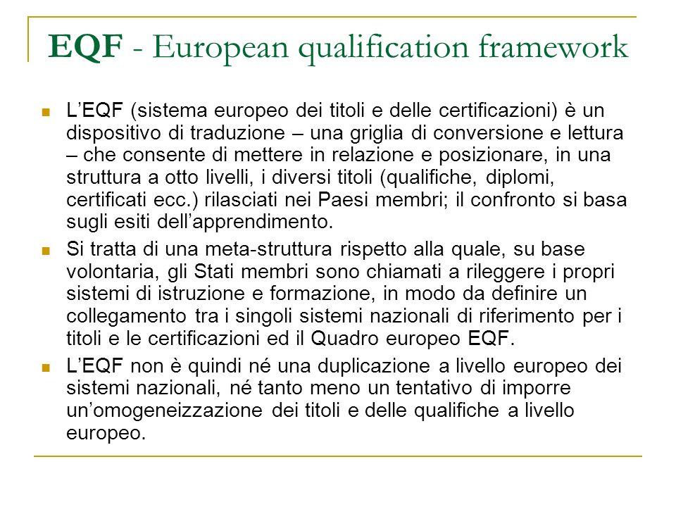EQF - European qualification framework