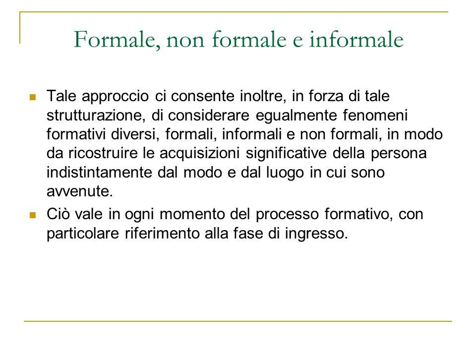Formale, non formale e informale