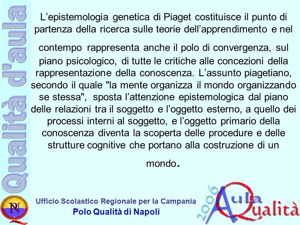 L'epistemologia genetica di Piaget costituisce il punto di partenza della ricerca sulle teorie dell'apprendimento e nel contempo rappresenta anche il polo di convergenza, sul piano psicologico, di tutte le critiche alle concezioni della rappresentazione della conoscenza.