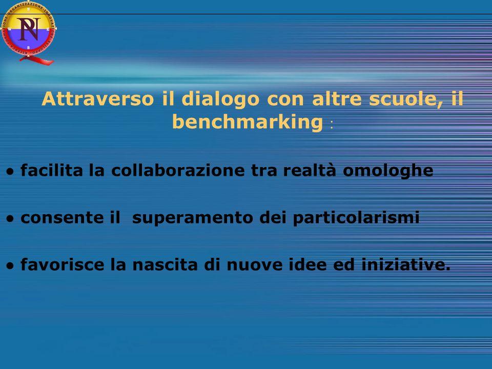 Attraverso il dialogo con altre scuole, il benchmarking :