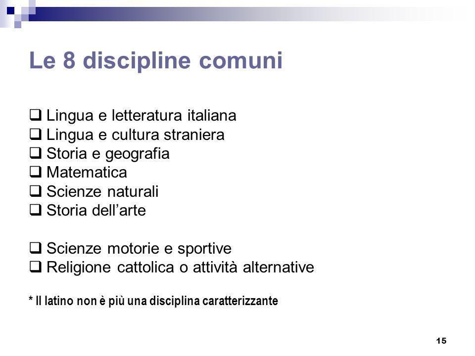 Le 8 discipline comuni Lingua e letteratura italiana