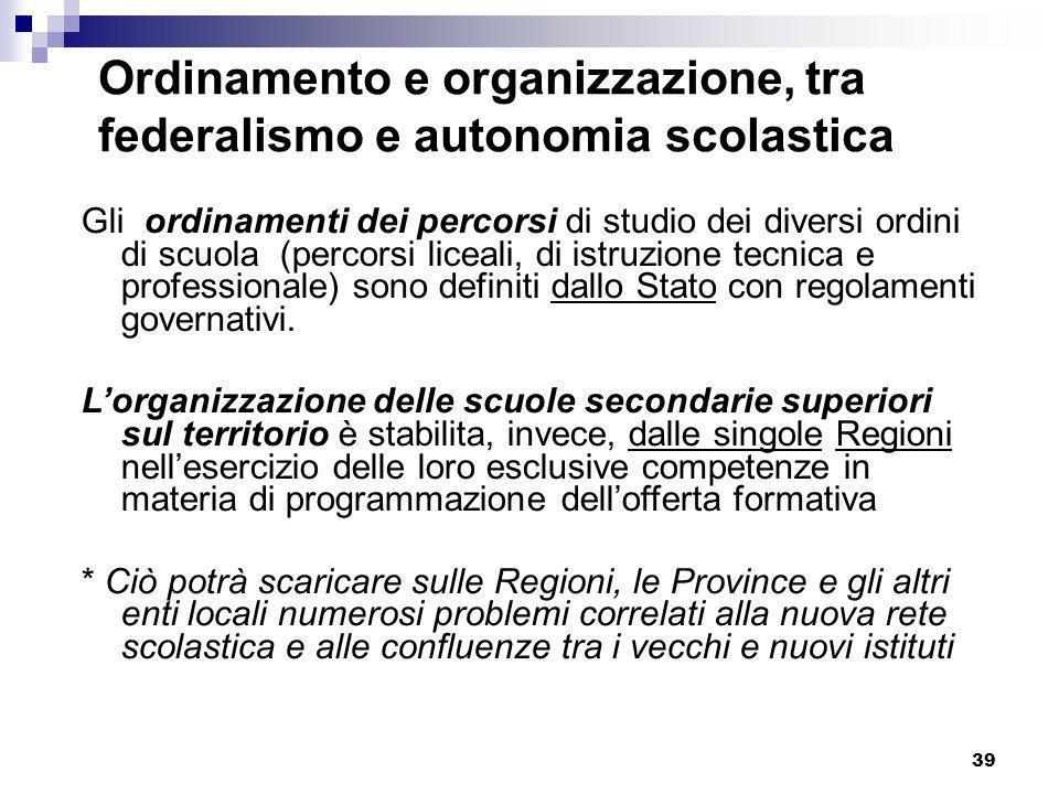 Ordinamento e organizzazione, tra federalismo e autonomia scolastica