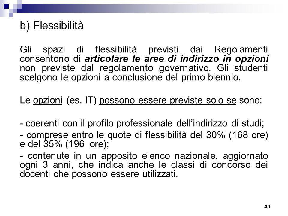 b) Flessibilità