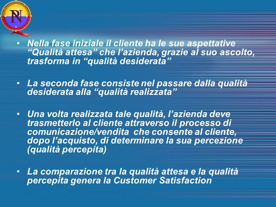 Nella fase iniziale il cliente ha le sue aspettative Qualità attesa che l'azienda, grazie al suo ascolto, trasforma in qualità desiderata