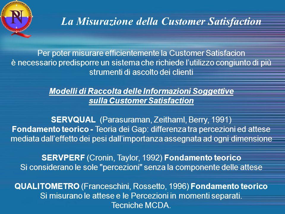 La Misurazione della Customer Satisfaction