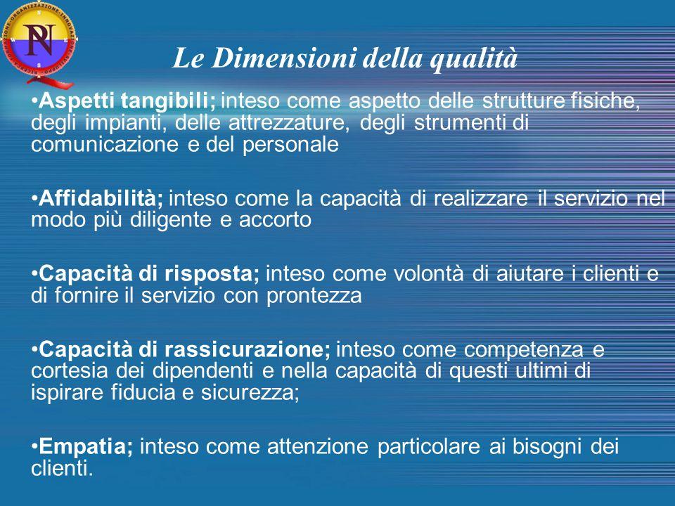 Le Dimensioni della qualità
