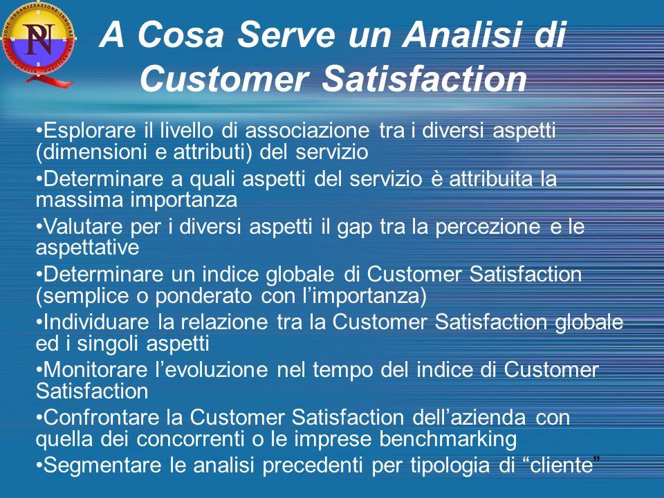 A Cosa Serve un Analisi di Customer Satisfaction