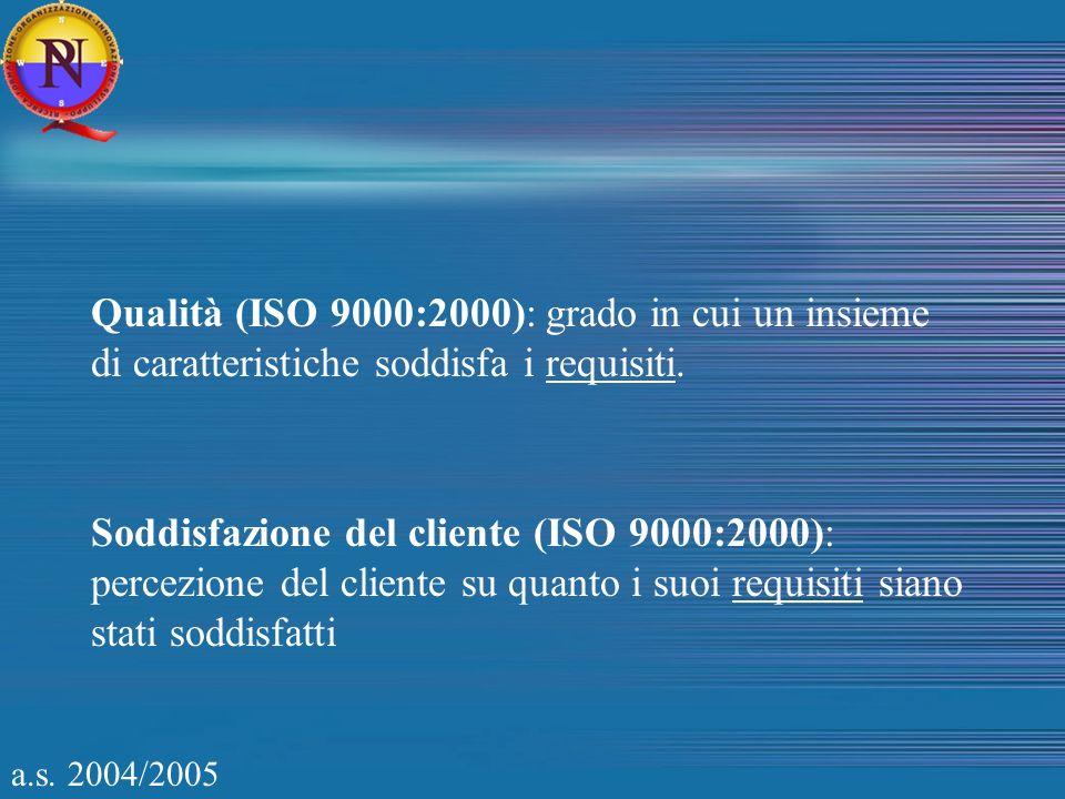Qualità (ISO 9000:2000): grado in cui un insieme